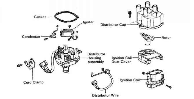 Igniter And Pick Up Coils For Toyota 4a-fe Distributors