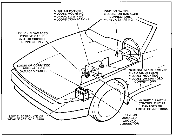 Clutch Operation Diagram Clutch Free Engine Image For