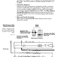 How To Understand Electrical Wiring Diagrams Honda Marine Fuel Gauge Diagram Toyota Camry - Engine Control Systems