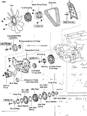 Toyota Kzte Injector Pump  Toyota Hilux 1KZ TE Repair