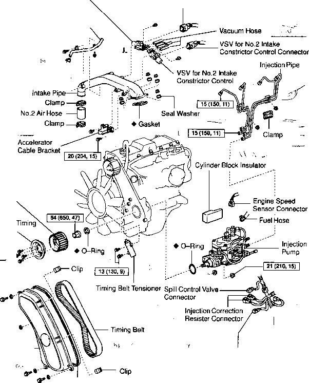 toyota 1kz te engine wiring diagram