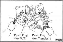 Check Oil Level In Manual Transmission Transfer And