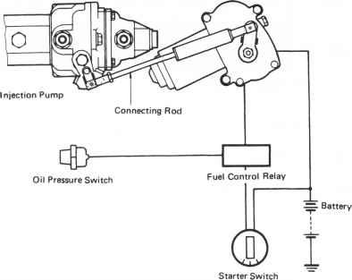 Edic motor toyota