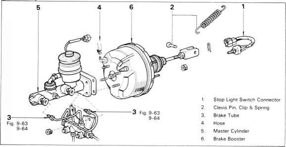 Service manual [Removing Vaccum Booster Hose On A 2011