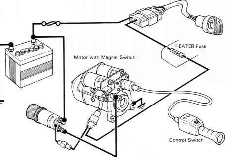 Toyota Land Cruiser Ignition Diagram Html