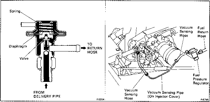 Cold Start Valve Diagram : 24 Wiring Diagram Images