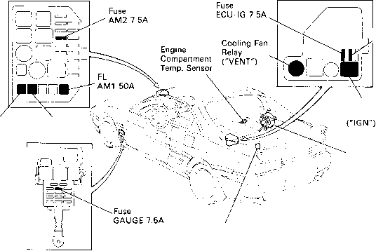 Location Of Engine Compartment Cooling Fan Components