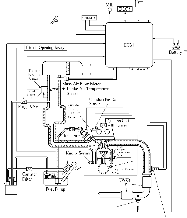 Engine Immobilizer Wiring Diagram