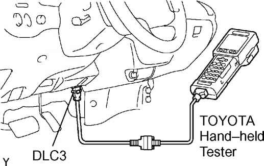 NOTE Once the ignition switch is turned off all DTC in the
