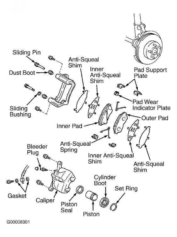 Toyota sienna brake bolt torque