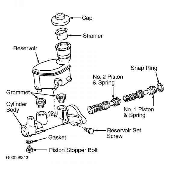 NOTE Proportioning valve and bypass valve removal and