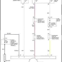 1986 Toyota Mr2 Wiring Diagram Light Bar No Relay Diagrams Sequoia 2001 Repair Service Blog Rav4 2000