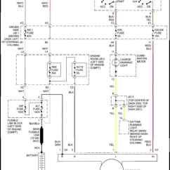 1986 Toyota Mr2 Wiring Diagram Parrot Mki9200 Diagrams Sequoia 2001 Repair Service Blog 2004 Sienna