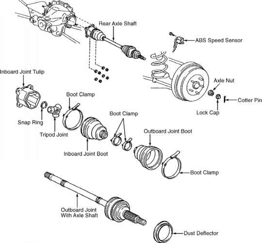 Service manual [2001 Toyota Celica Drive Shaft Removal