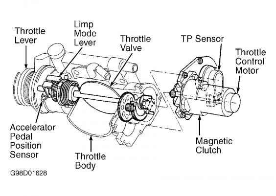2001 toyota tundra engine diagram