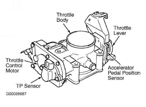 2001 Toyota Camry Repair Manual