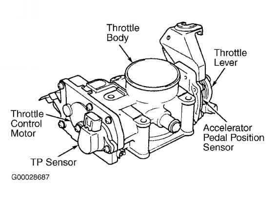 2001 Toyota Camry Cigarette Lighter Fuse Box Diagram