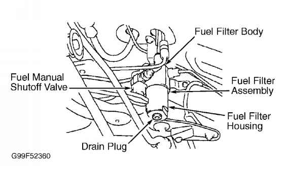 toyota prius fuel filter location