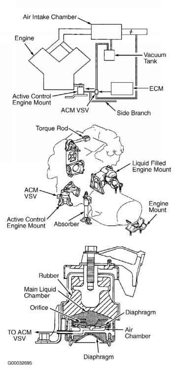 2003 toyota sequoia engine diagram