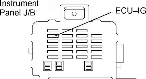2001 Toyota Sequoia Fuse Box. Toyota. Auto Wiring Diagram