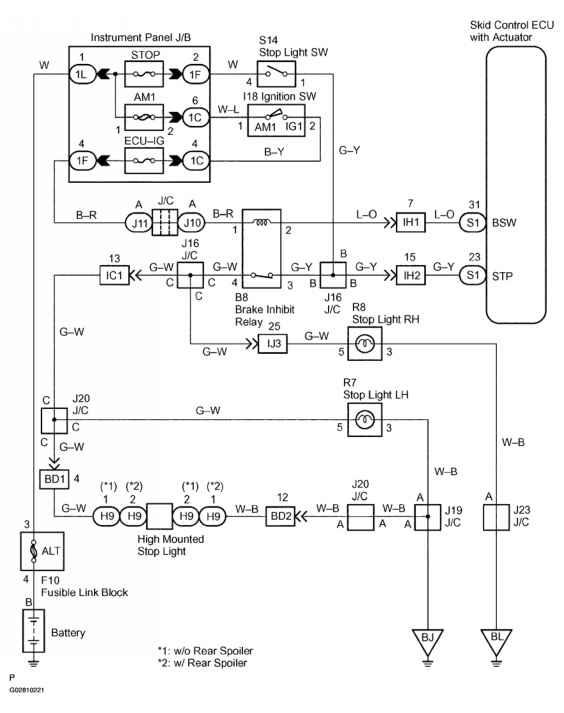 Toyota Sienna Brake Light Switch