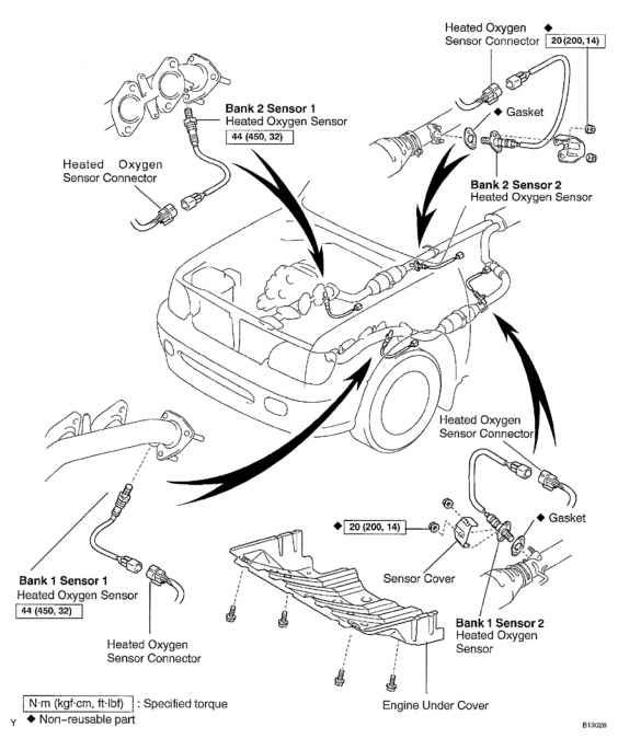 2004 system wiring diagrams toyota sequoia