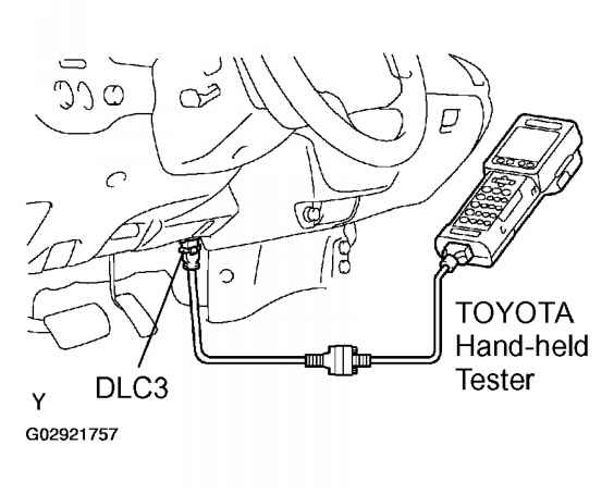 2008 Ford Escape Fuse Box Diagram Pdf. Ford. Auto Fuse Box