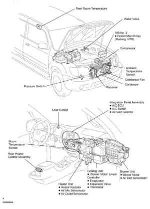 Vacuum Pump Adapter  Toyota Sequoia 2004 Repair  Toyota