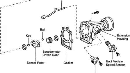 Gm 7 Pin Trailer Wiring Diagram 2004 Chevy Silverado