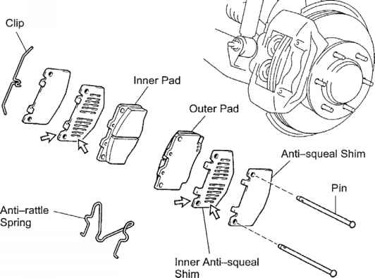 NOTE When replacing worn pads the antisqueal shims must be