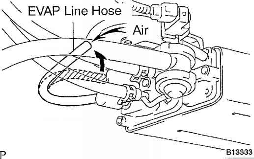 2001 toyota tundra parts diagram chevelle wiring 1970 check airtightness in fuel tank and filler pipe - sequoia 2004 repair
