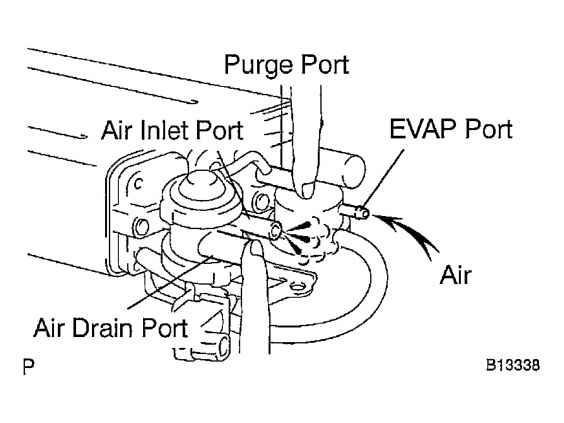 Toyota Camry Evap Diagram, Toyota, Free Engine Image For