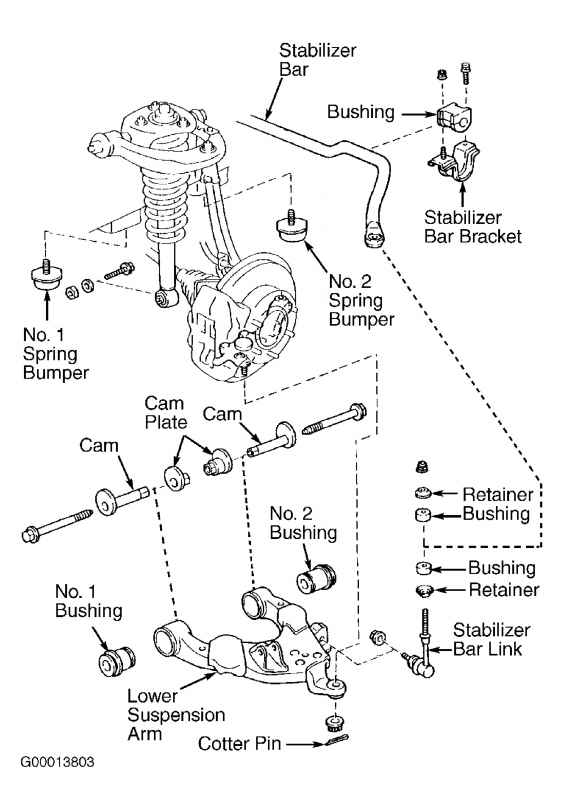 Jeep Leak Detection Pump Location Jeep Horn Location