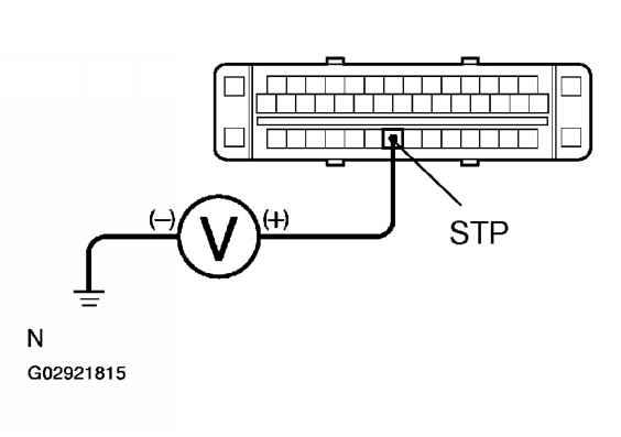 NOTE When replacing the skid control ECU perform zero