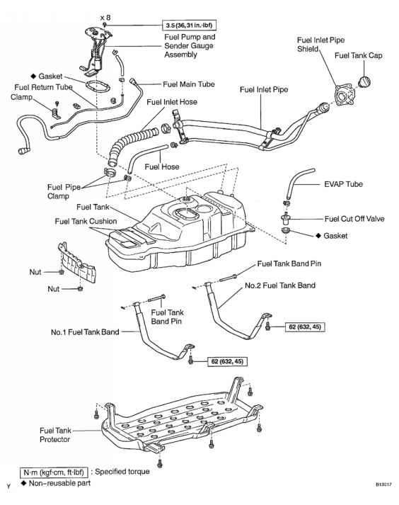 gas line diagram software