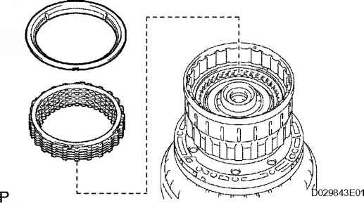 Inspect Pack Clearance Of Reverse Clutch See Inspection