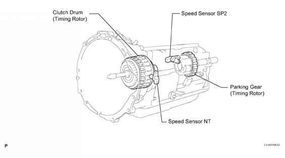 prix wiring diagrams additionally speed sensor location 2003 toyota