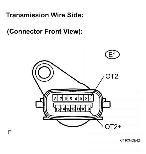 Tester Connection Specified Condition And Resistance