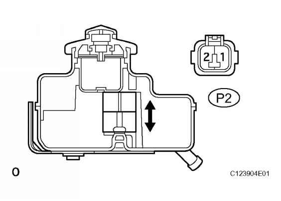 Dtc Brake Fluid Level Warning Switch Circuit description
