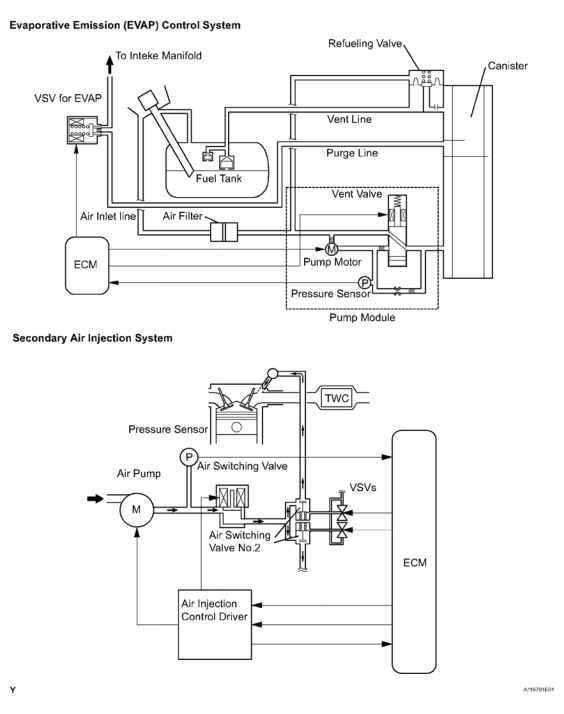 fig evaporative emissions evap control system components5sfe