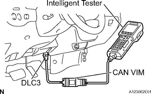 Ignition timing to BTDC at idle Transmission in neutral