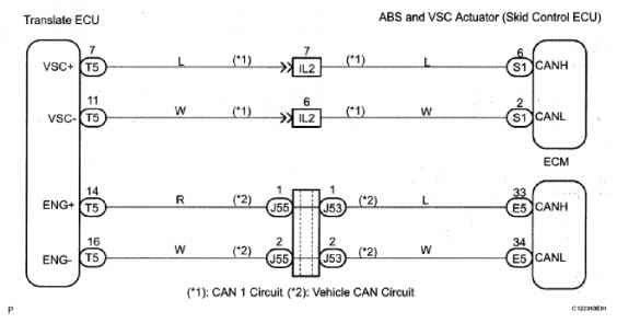 Replace Skid Control Ecu Dtc C Ecm Communication Circuit