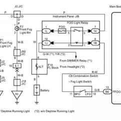 2016 Toyota Tundra Radio Wiring Diagram Pioneer Avh X7800bt Be Nungsanleitung Front Fog Light Circuit Description - Sequoia Equipment