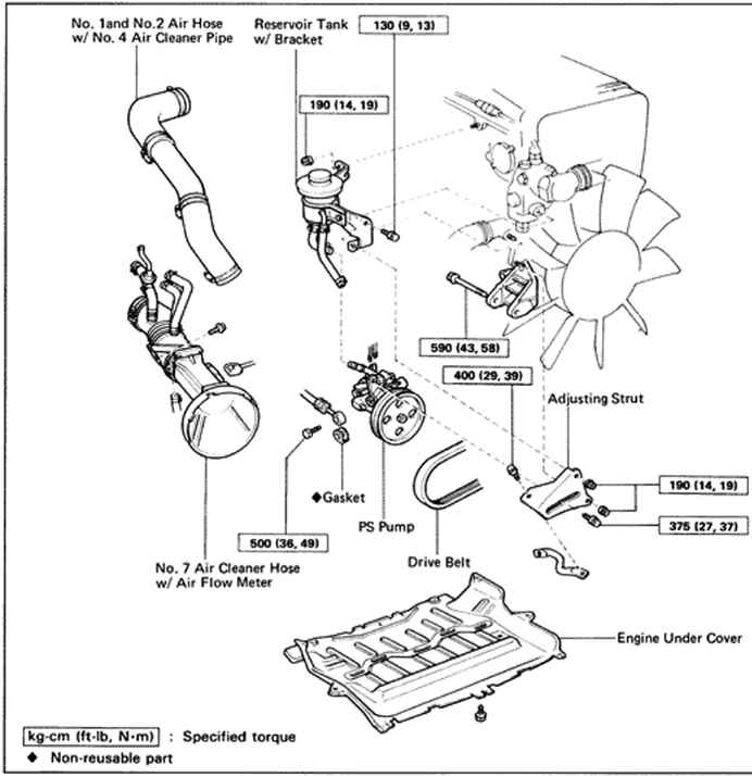 Removal And Installation Of Power Steering Pump Mgte