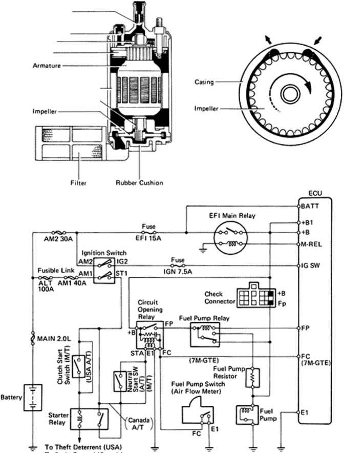 2002 Toyota Sequoia Engine Removal Diagram Html