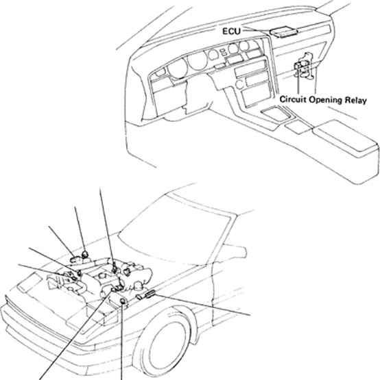 Electronic Control System Location of Electronic Control