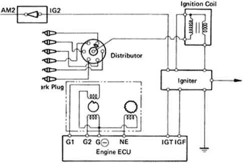 mk4 wiring diagram 4 wire 220 volt ignition system circuit - toyota supra mk3 90 repair