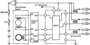 Ignition System Circuit  Toyota Supra MK3 90 Repair