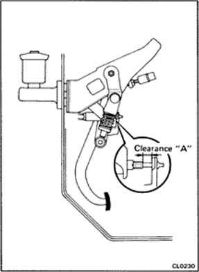 1987 Toyota Pickup Stereo Wiring Diagram Ford Explorer