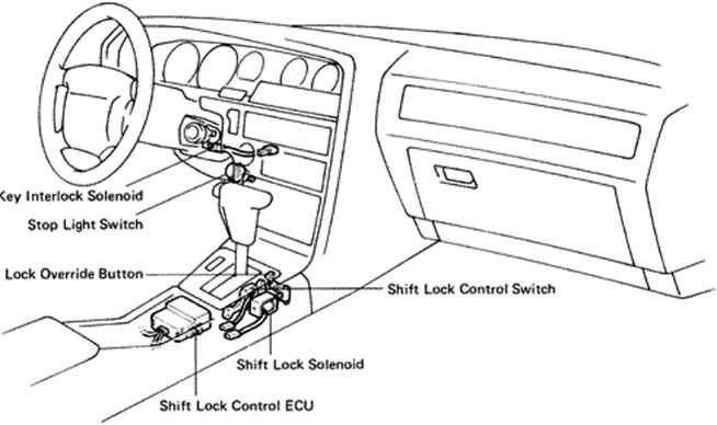 [How To Change Shift Interlock Solenoid 2010 Toyota Tacoma